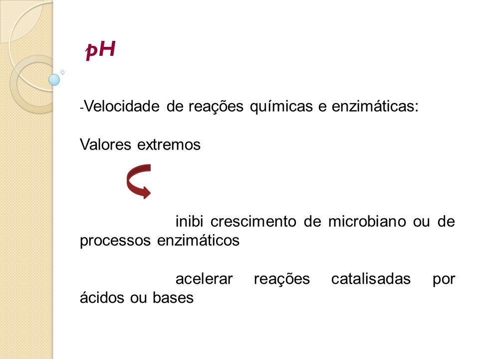 pH - Velocidade de reações químicas e enzimáticas: Valores extremos inibi crescimento de microbiano ou de processos enzimáticos acelerar reações catal