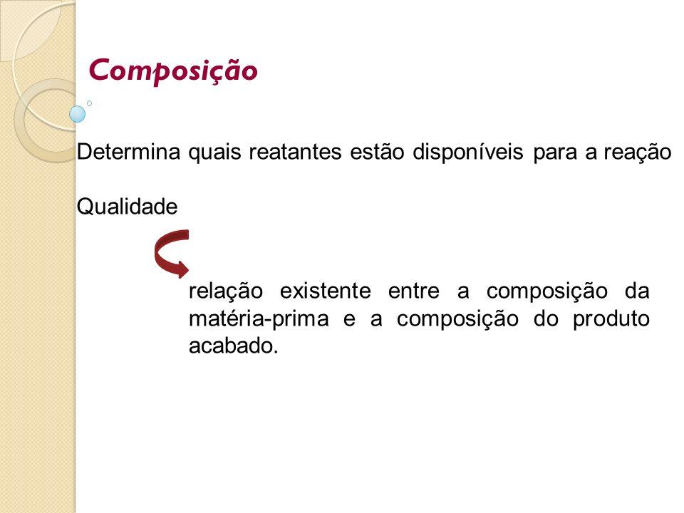 Composição Determina quais reatantes estão disponíveis para a reação Qualidade relação existente entre a composição da matéria-prima e a composição do