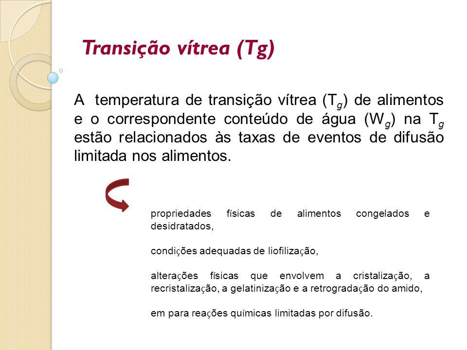 Transição vítrea (Tg) A temperatura de transição vítrea (T g ) de alimentos e o correspondente conteúdo de água (W g ) na T g estão relacionados às ta