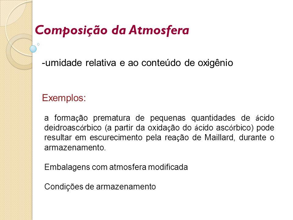 Composição da Atmosfera -umidade relativa e ao conteúdo de oxigênio Exemplos: a forma ç ão prematura de pequenas quantidades de á cido deidroasc ó rbi