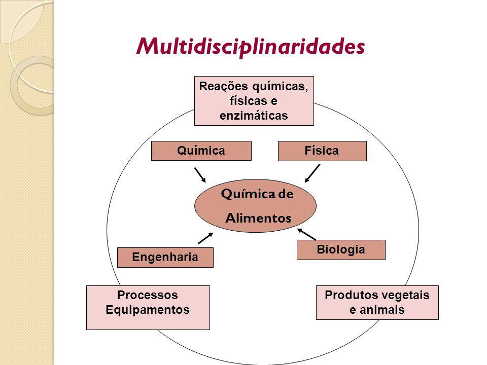 Multidisciplinaridades Química de Alimentos QuímicaFísica Engenharia Biologia Reações químicas, físicas e enzimáticas Processos Equipamentos Produtos