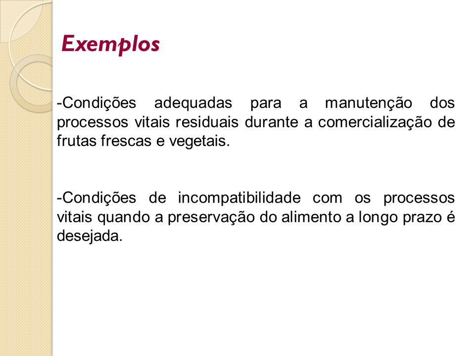 Exemplos -Condições adequadas para a manutenção dos processos vitais residuais durante a comercialização de frutas frescas e vegetais. -Condições de i