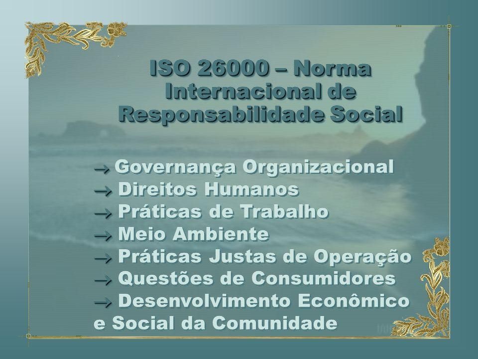 ISO 26000 – Norma Internacional de Responsabilidade Social Governança Organizacional Direitos Humanos Práticas de Trabalho Meio Ambiente Práticas Just