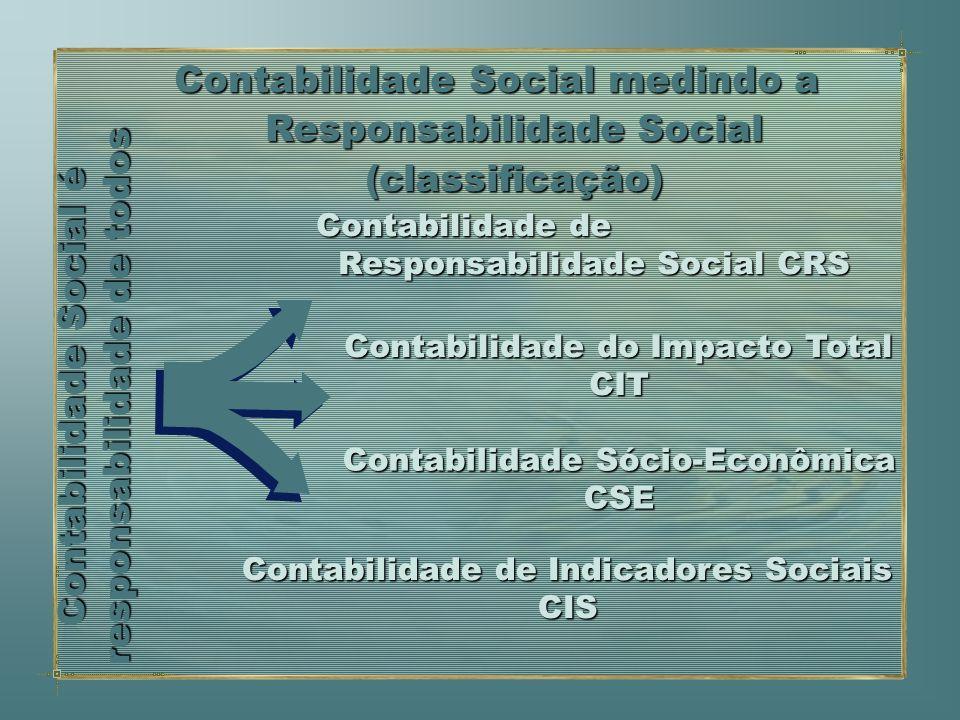 Contabilidade Social medindo a Responsabilidade Social (classificação) Contabilidade Sócio-Econômica CSE Contabilidade do Impacto Total CIT Contabilid