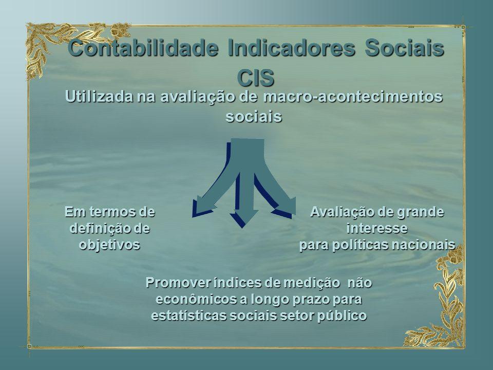 Utilizada na avaliação de macro-acontecimentos sociais Contabilidade Indicadores Sociais CIS Promover índices de medição não econômicos a longo prazo