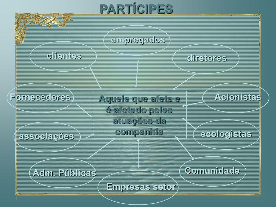 PARTÍCIPES Aquele que afeta e é afetado pelas atuações da companhia clientes empregados diretores Acionistas Empresas setor Comunidade ecologistas Adm