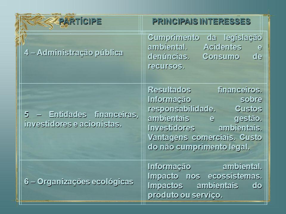 4 – Administração pública Cumprimento da legislação ambiental. Acidentes e denúncias. Consumo de recursos. 5 – Entidades financeiras, investidores e a