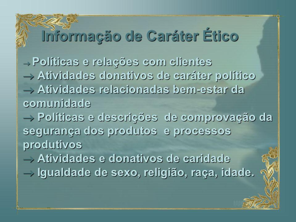 Informação de Caráter Ético Políticas e relações com clientes Políticas e relações com clientes Atividades donativos de caráter político Atividades do