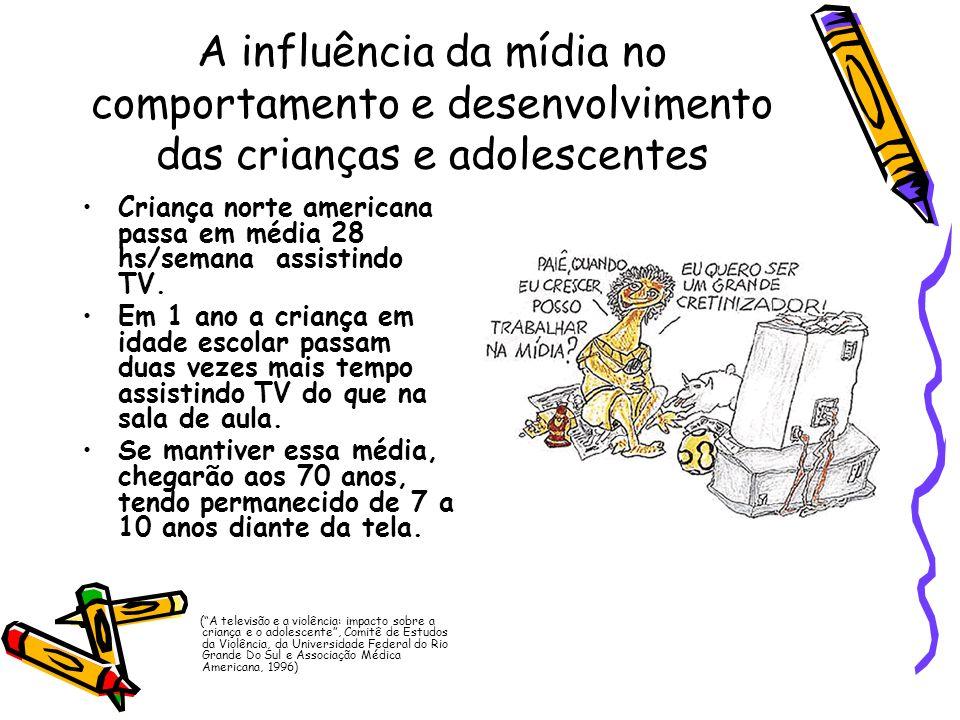 A influência da mídia no comportamento e desenvolvimento das crianças e adolescentes Criança norte americana passa em média 28 hs/semana assistindo TV