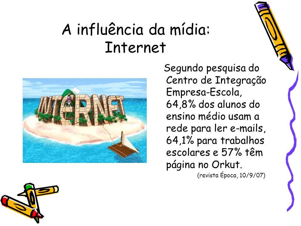 A influência da mídia: Internet Segundo pesquisa do Centro de Integração Empresa-Escola, 64,8% dos alunos do ensino médio usam a rede para ler e-mails