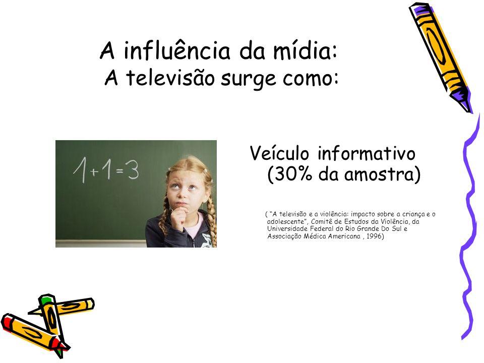 A influência da mídia: A televisão surge como: Veículo informativo (30% da amostra) ( A televisão e a violência: impacto sobre a criança e o adolescen