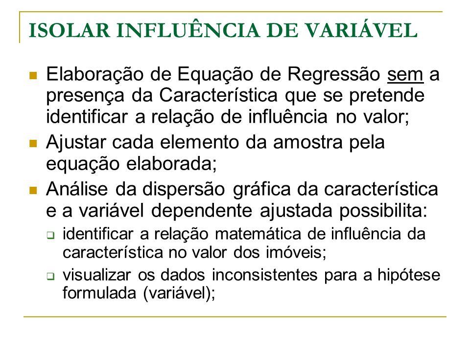 ISOLAR INFLUÊNCIA DE VARIÁVEL Elaboração de Equação de Regressão sem a presença da Característica que se pretende identificar a relação de influência