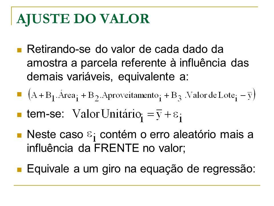 AJUSTE DO VALOR Retirando-se do valor de cada dado da amostra a parcela referente à influência das demais variáveis, equivalente a: tem-se: Neste caso