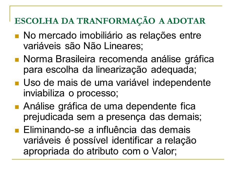 ESCOLHA DA TRANFORMAÇÃO A ADOTAR No mercado imobiliário as relações entre variáveis são Não Lineares; Norma Brasileira recomenda análise gráfica para
