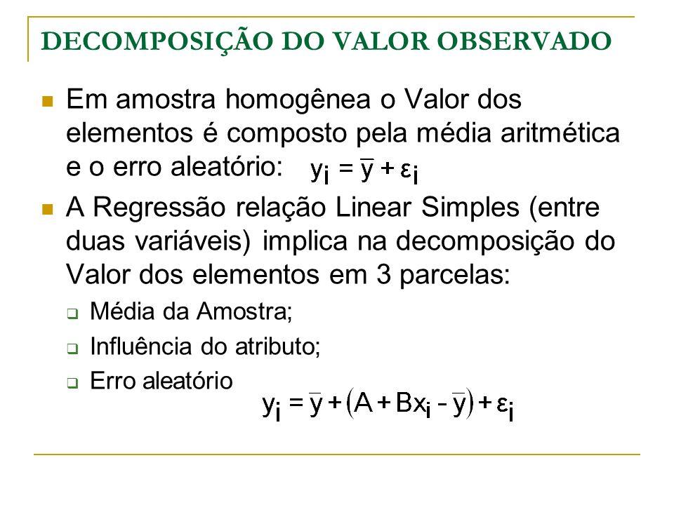 DECOMPOSIÇÃO DO VALOR OBSERVADO Em amostra homogênea o Valor dos elementos é composto pela média aritmética e o erro aleatório: A Regressão relação Li