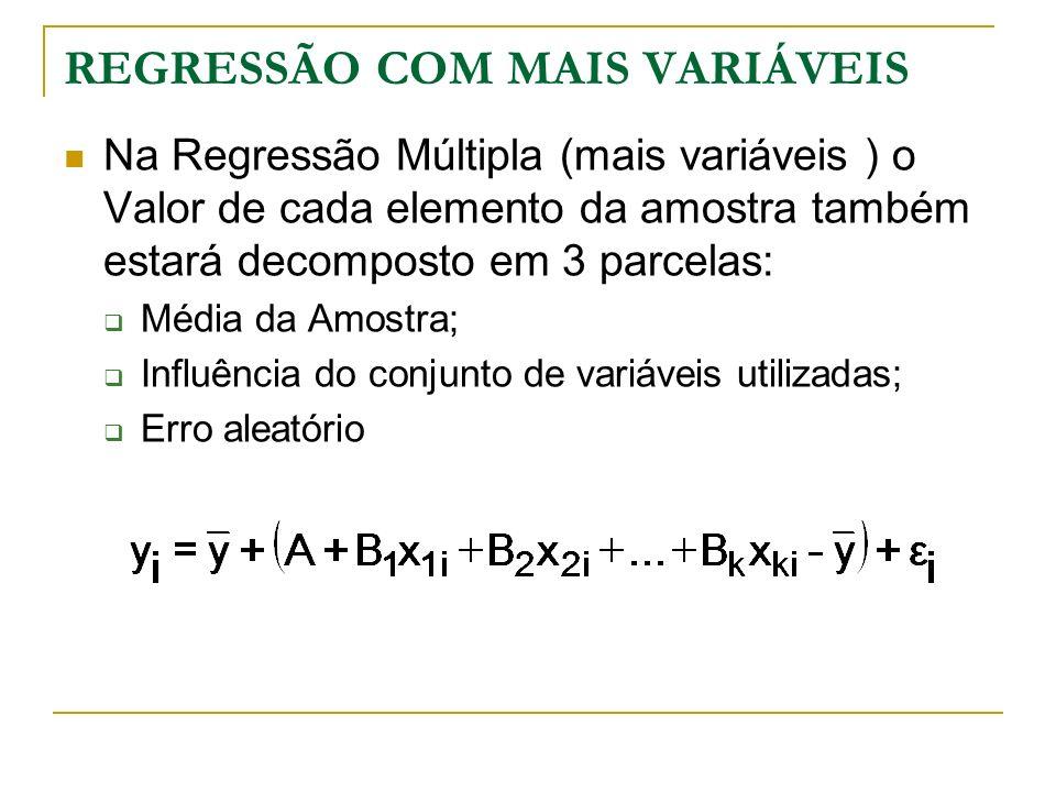 REGRESSÃO COM MAIS VARIÁVEIS Na Regressão Múltipla (mais variáveis ) o Valor de cada elemento da amostra também estará decomposto em 3 parcelas: Média