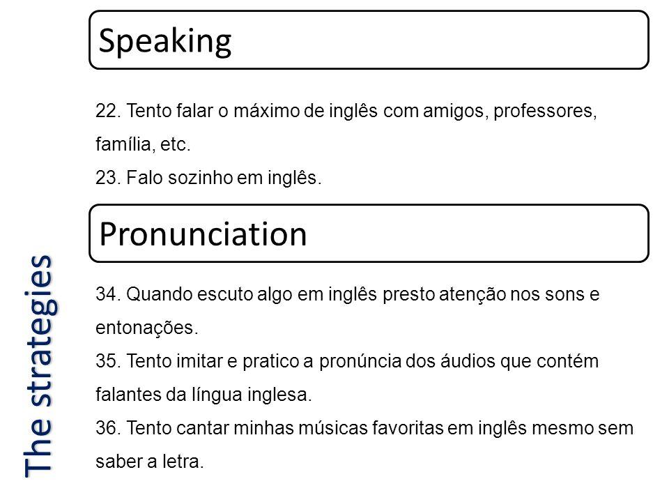 Speaking 22. Tento falar o máximo de inglês com amigos, professores, família, etc. 23. Falo sozinho em inglês. The strategies Pronunciation 34. Quando