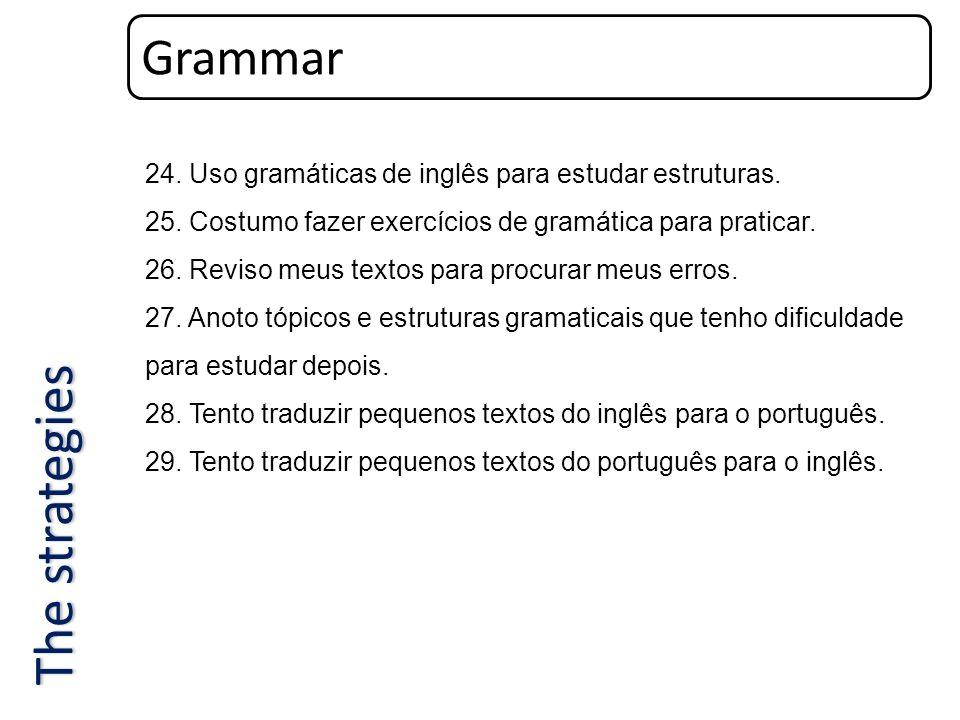 Grammar 24. Uso gramáticas de inglês para estudar estruturas. 25. Costumo fazer exercícios de gramática para praticar. 26. Reviso meus textos para pro