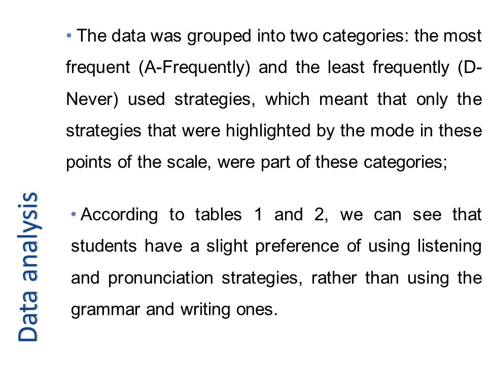The data was grouped into two categories: the most frequent (A-Frequently) and the least frequently (D- Never) used strategies, which meant that only the strategies that were highlighted by the mode in these points of the scale, were part of these categories; According to tables 1 and 2, we can see that students have a slight preference of using listening and pronunciation strategies, rather than using the grammar and writing ones.