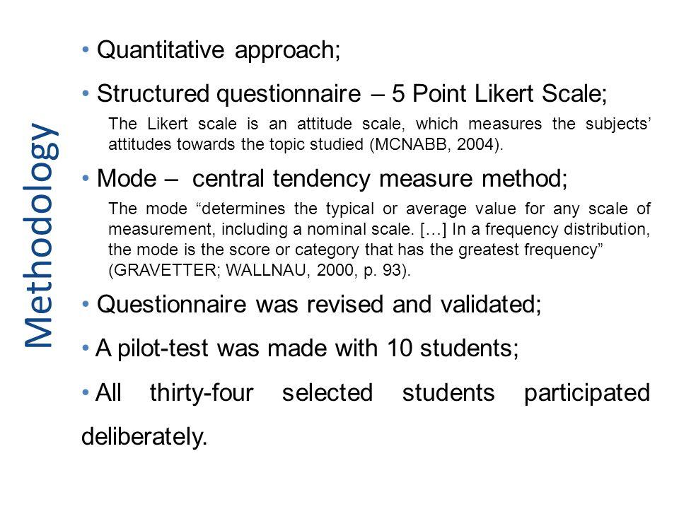 The strategies General 1.Estudo inglês quando tenho tempo livre.