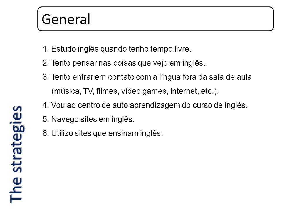 The strategies General 1. Estudo inglês quando tenho tempo livre. 2. Tento pensar nas coisas que vejo em inglês. 3. Tento entrar em contato com a líng