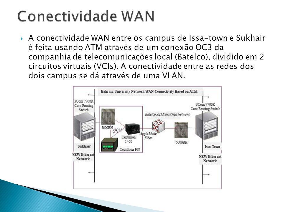A conectividade WAN entre os campus de Issa-town e Sukhair é feita usando ATM através de um conexão OC3 da companhia de telecomunicações local (Batelc