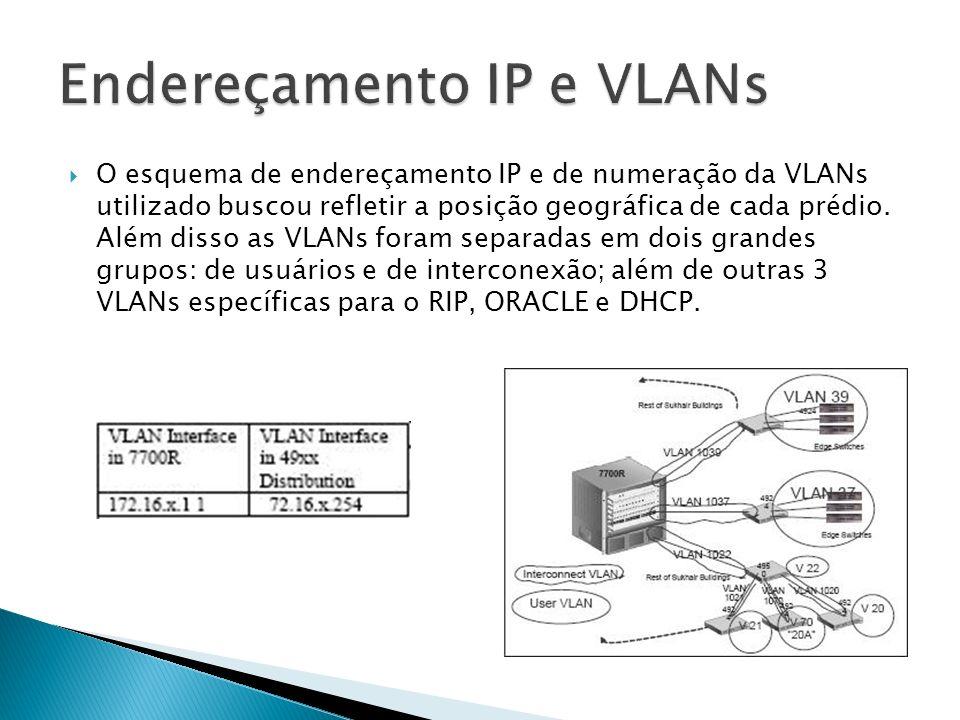 O esquema de endereçamento IP e de numeração da VLANs utilizado buscou refletir a posição geográfica de cada prédio. Além disso as VLANs foram separad