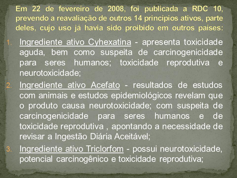 1. Ingrediente ativo Cyhexatina - apresenta toxicidade aguda, bem como suspeita de carcinogenicidade para seres humanos; toxicidade reprodutiva e neur