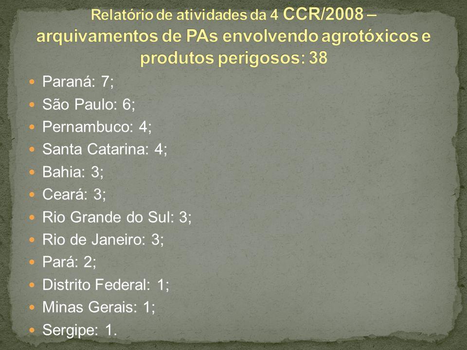 Paraná: 7; São Paulo: 6; Pernambuco: 4; Santa Catarina: 4; Bahia: 3; Ceará: 3; Rio Grande do Sul: 3; Rio de Janeiro: 3; Pará: 2; Distrito Federal: 1;
