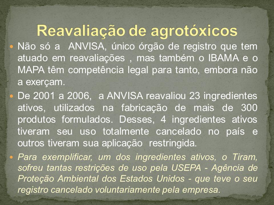 Não só a ANVISA, único órgão de registro que tem atuado em reavaliações, mas também o IBAMA e o MAPA têm competência legal para tanto, embora não a ex