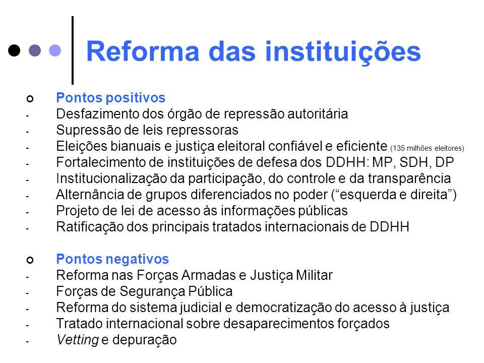 Reforma das instituições Pontos positivos - Desfazimento dos órgão de repressão autoritária - Supressão de leis repressoras - Eleições bianuais e just