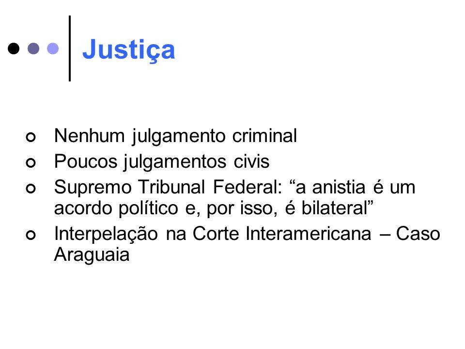 Justiça Nenhum julgamento criminal Poucos julgamentos civis Supremo Tribunal Federal: a anistia é um acordo político e, por isso, é bilateral Interpel