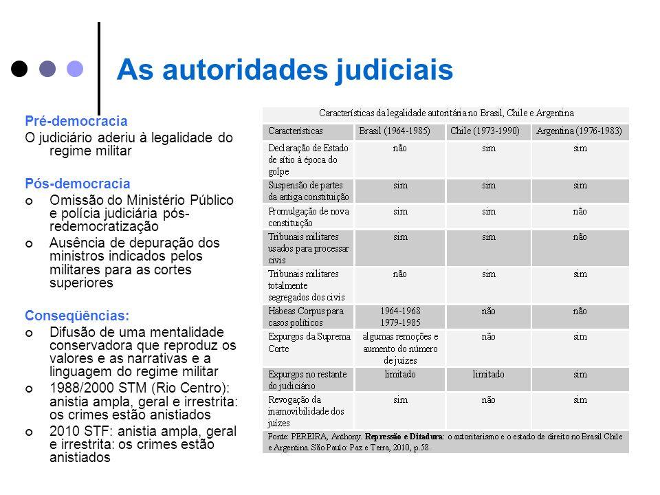 As autoridades judiciais Pré-democracia O judiciário aderiu à legalidade do regime militar Pós-democracia Omissão do Ministério Público e polícia judi