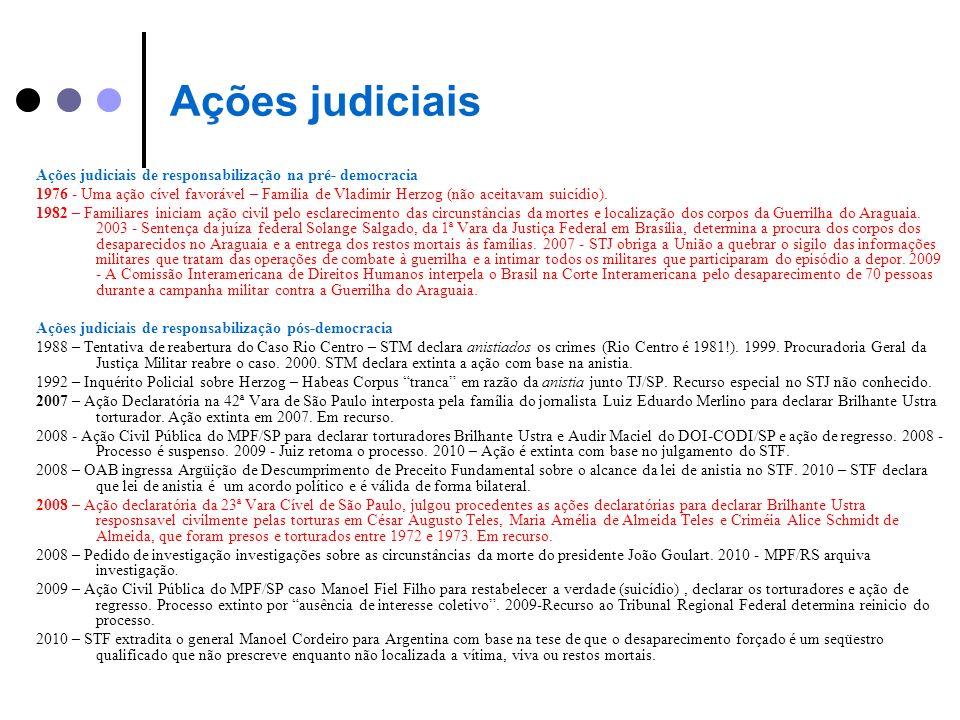 Ações judiciais Ações judiciais de responsabilização na pré- democracia 1976 - Uma ação cível favorável – Família de Vladimir Herzog (não aceitavam su
