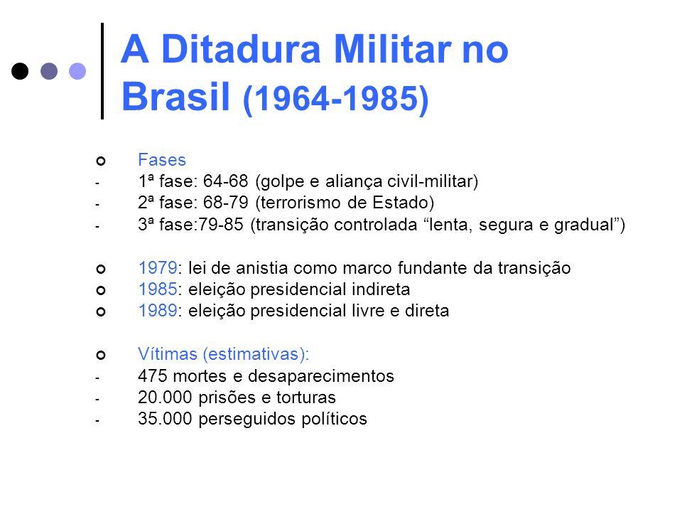 A Ditadura Militar no Brasil (1964-1985) Fases - 1ª fase: 64-68 (golpe e aliança civil-militar) - 2ª fase: 68-79 (terrorismo de Estado) - 3ª fase:79-8