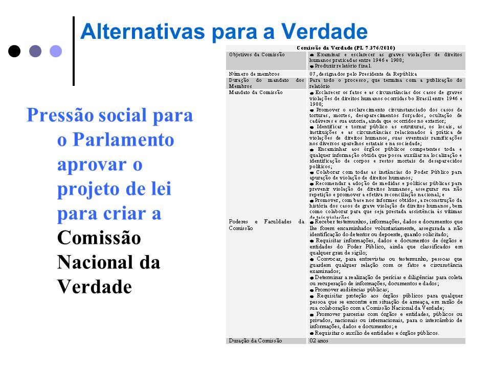 Alternativas para a Verdade Pressão social para o Parlamento aprovar o projeto de lei para criar a Comissão Nacional da Verdade