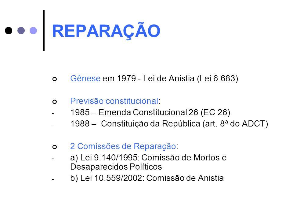 REPARAÇÃO Gênese em 1979 - Lei de Anistia (Lei 6.683) Previsão constitucional: - 1985 – Emenda Constitucional 26 (EC 26) - 1988 – Constituição da Repú