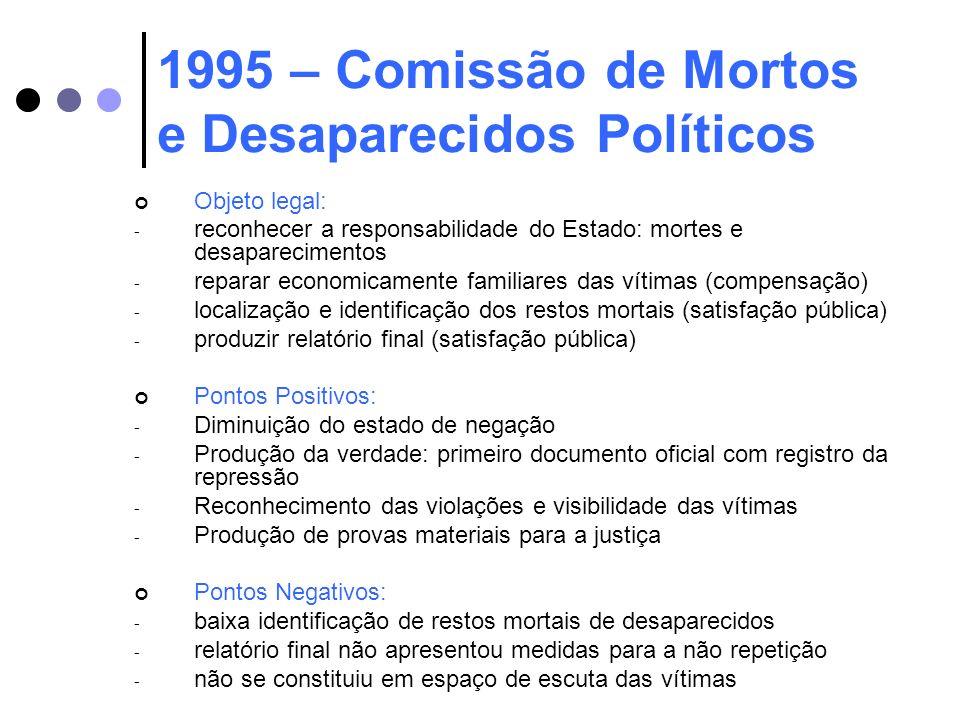 1995 – Comissão de Mortos e Desaparecidos Políticos Objeto legal: - reconhecer a responsabilidade do Estado: mortes e desaparecimentos - reparar econo