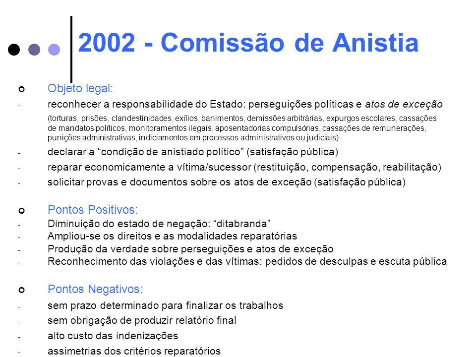 2002 - Comissão de Anistia Objeto legal: - reconhecer a responsabilidade do Estado: perseguições políticas e atos de exceção (torturas, prisões, cland
