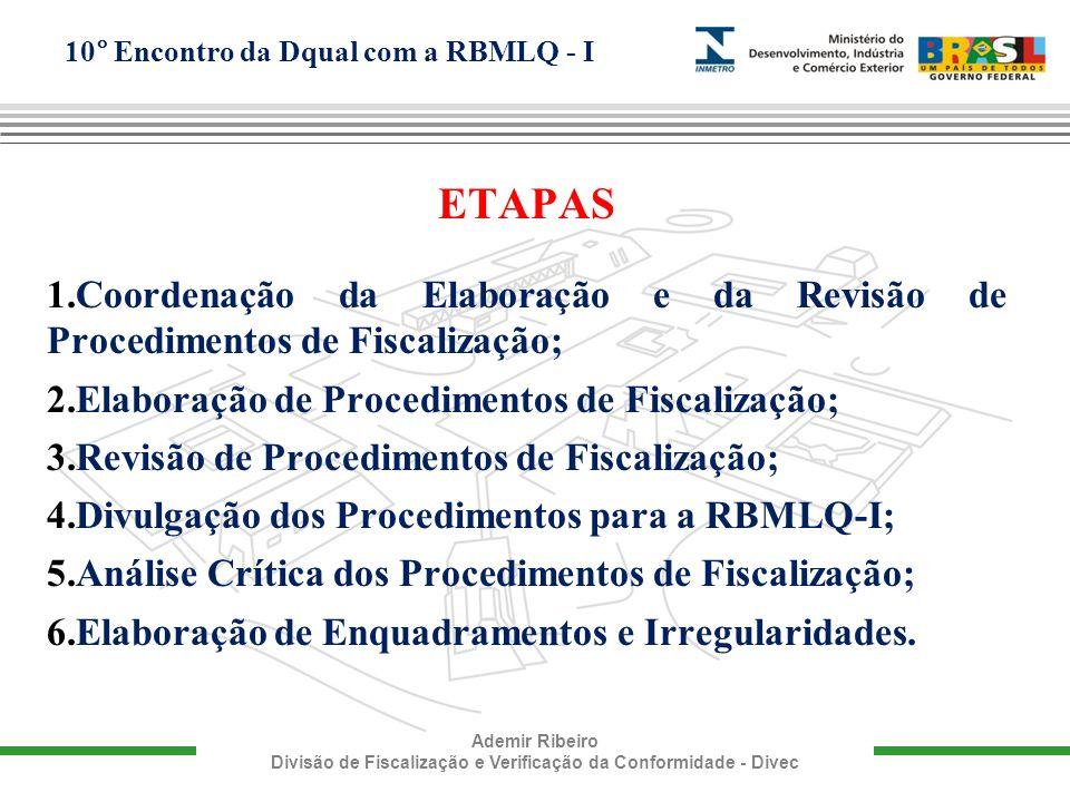 10° Encontro da Dqual com a RBMLQ - I Ademir Ribeiro Divisão de Fiscalização e Verificação da Conformidade - Divec 1.Coordenação da Elaboração e da Revisão de Procedimentos de Fiscalização.