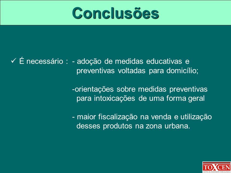 Conclusões É necessário : - adoção de medidas educativas e preventivas voltadas para domicílio; -orientações sobre medidas preventivas para intoxicaçõ