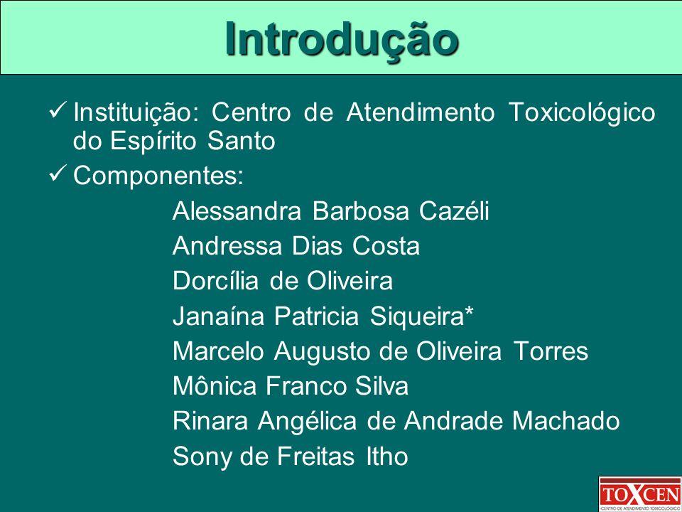 Introdução Instituição: Centro de Atendimento Toxicológico do Espírito Santo Componentes: Alessandra Barbosa Cazéli Andressa Dias Costa Dorcília de Ol