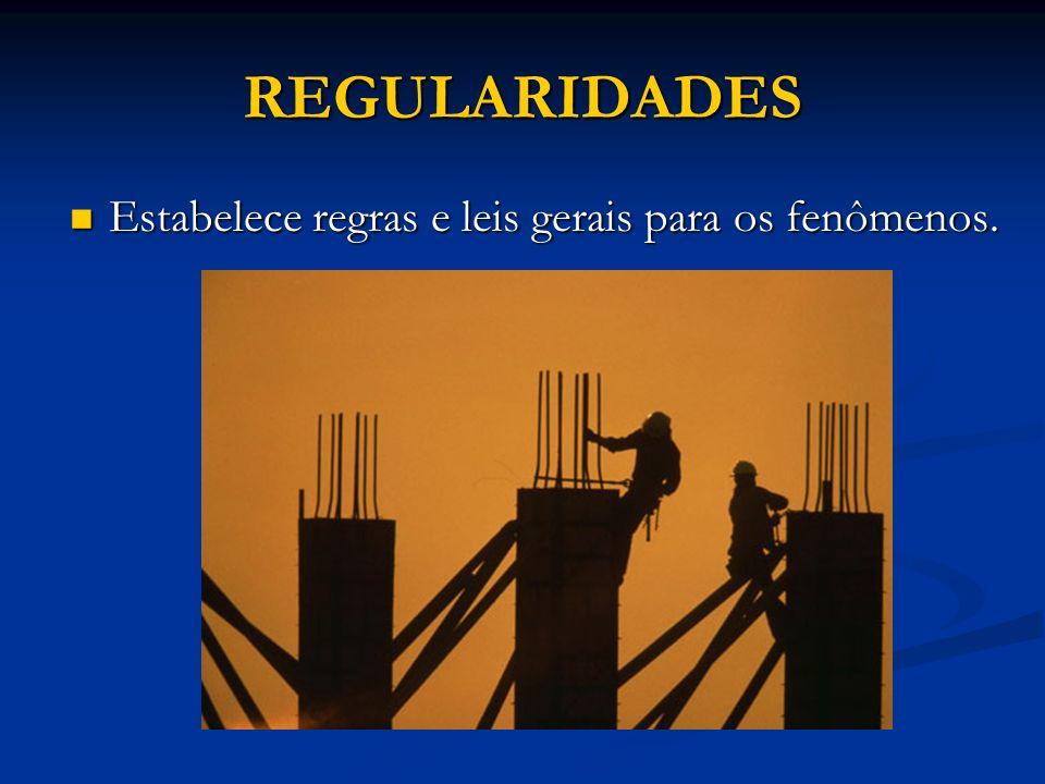 REGULARIDADES Estabelece regras e leis gerais para os fenômenos. Estabelece regras e leis gerais para os fenômenos.