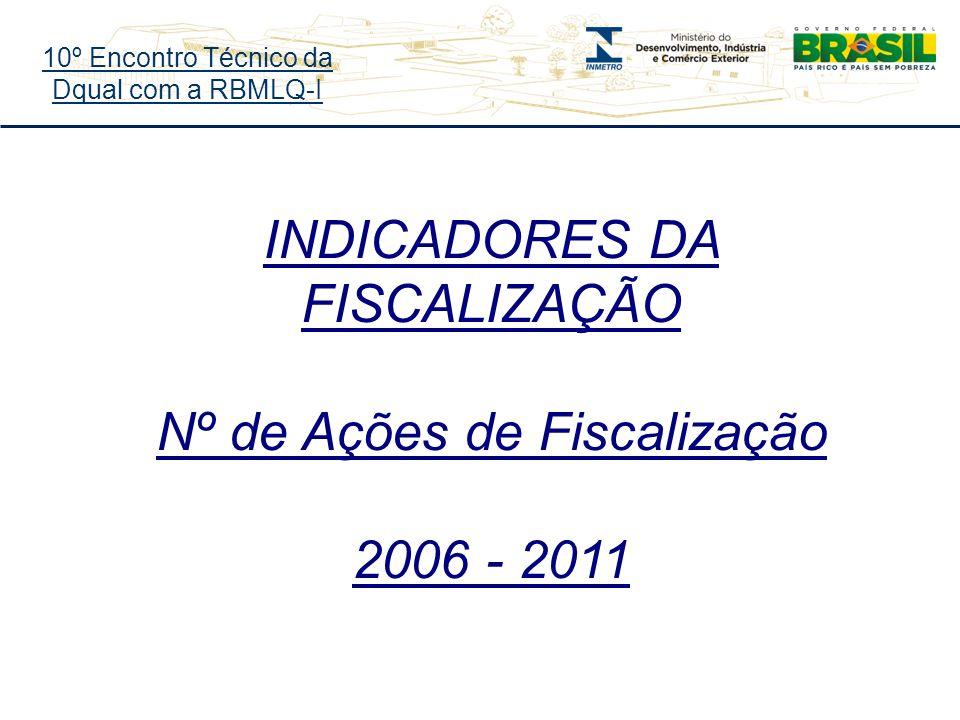 10º Encontro Técnico da Dqual com a RBMLQ-I INDICADORES DA FISCALIZAÇÃO Nº de Ações de Fiscalização 2006 - 2011