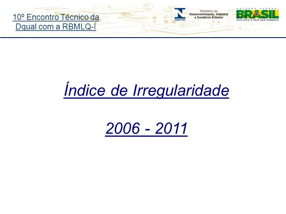 10º Encontro Técnico da Dqual com a RBMLQ-I Índice de Irregularidade 2006 - 2011