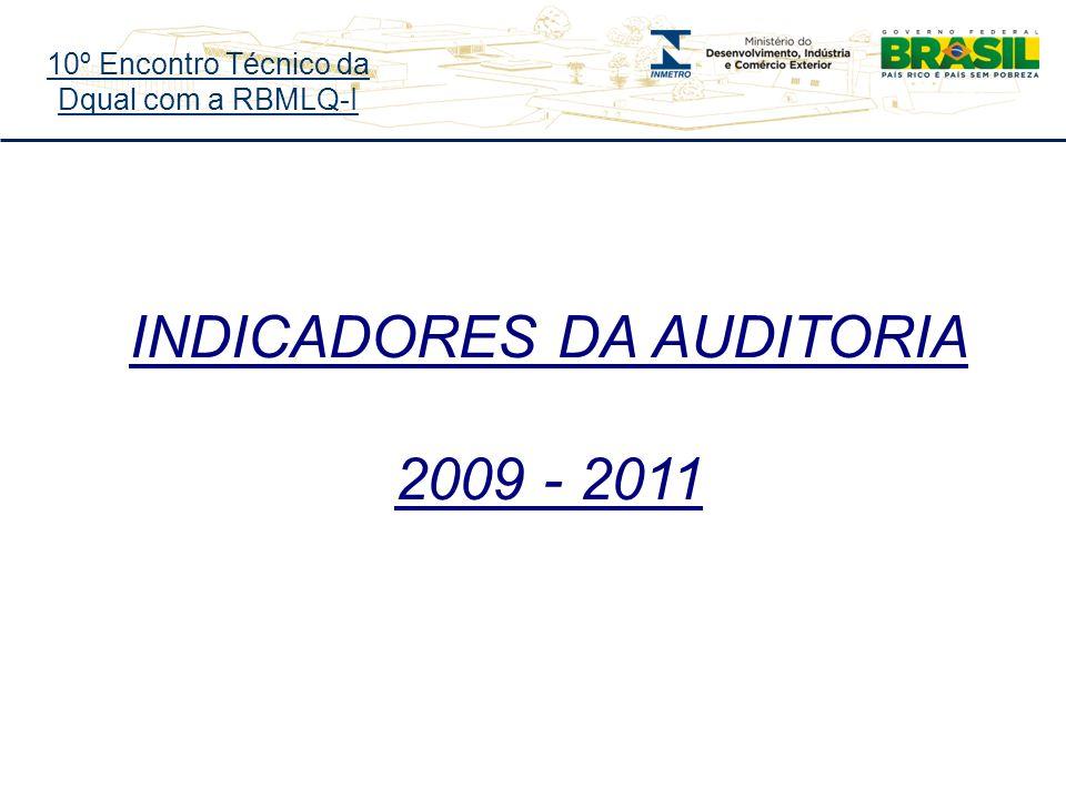 10º Encontro Técnico da Dqual com a RBMLQ-I INDICADORES DA AUDITORIA 2009 - 2011