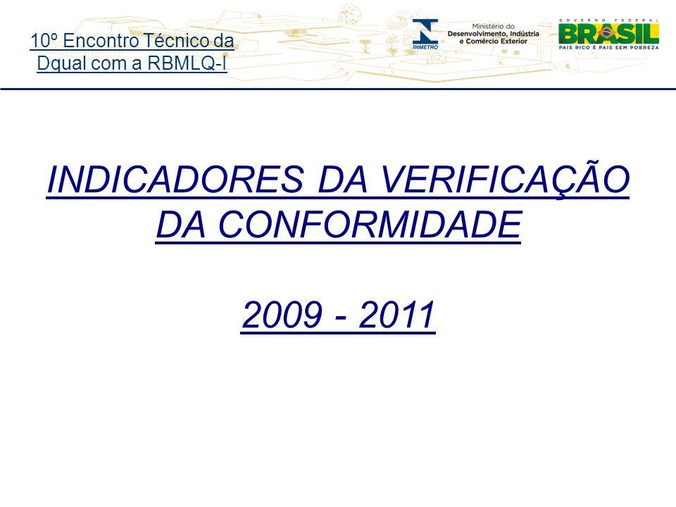 10º Encontro Técnico da Dqual com a RBMLQ-I INDICADORES DA VERIFICAÇÃO DA CONFORMIDADE 2009 - 2011