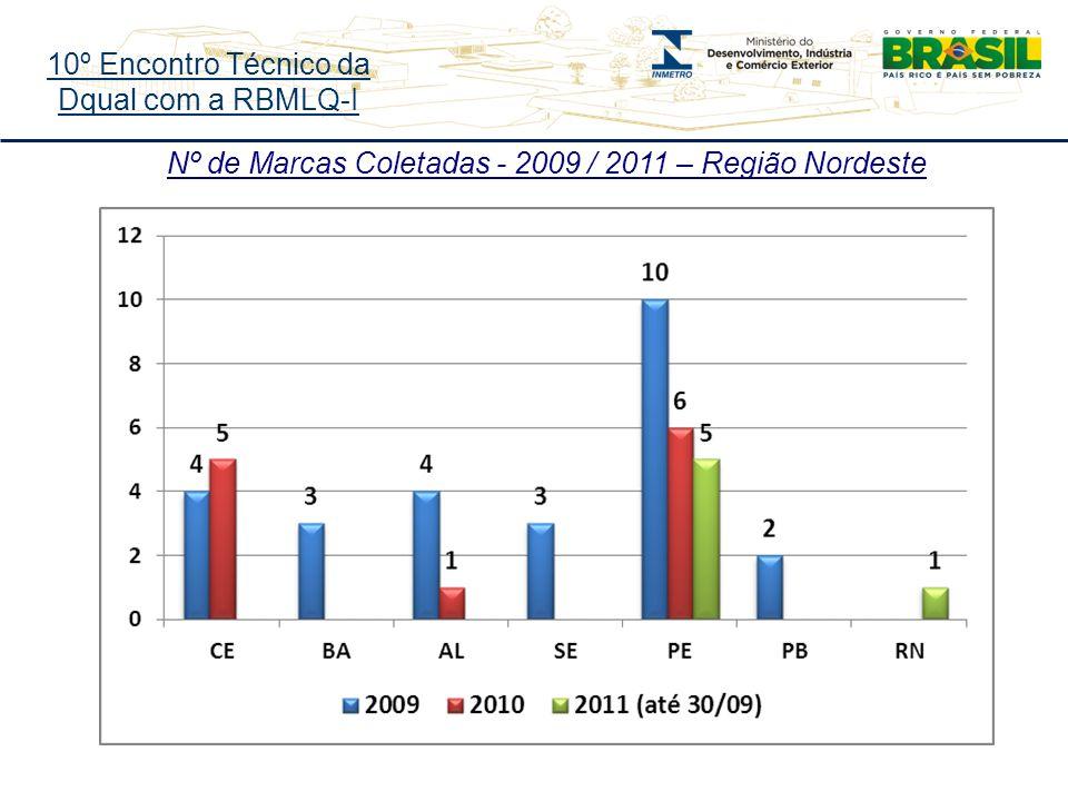 10º Encontro Técnico da Dqual com a RBMLQ-I Nº de Marcas Coletadas - 2009 / 2011 – Região Nordeste
