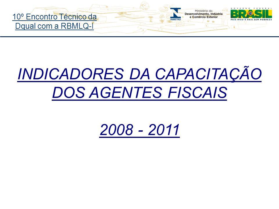 10º Encontro Técnico da Dqual com a RBMLQ-I INDICADORES DA CAPACITAÇÃO DOS AGENTES FISCAIS 2008 - 2011
