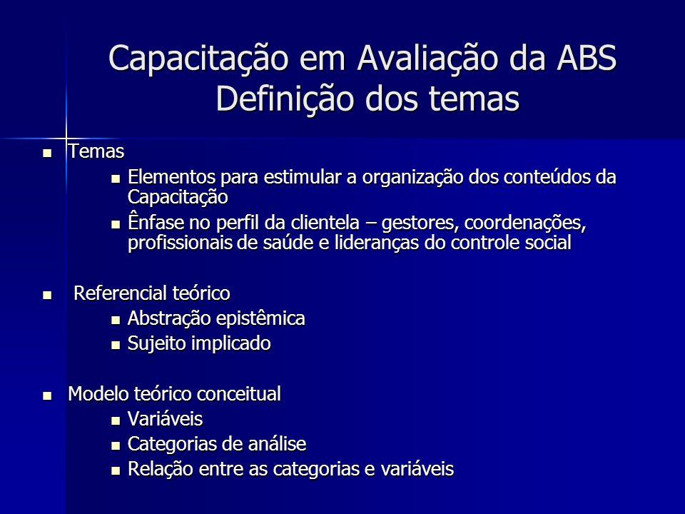 Capacitação em Avaliação da ABS Definição dos temas Temas Temas Elementos para estimular a organização dos conteúdos da Capacitação Elementos para est
